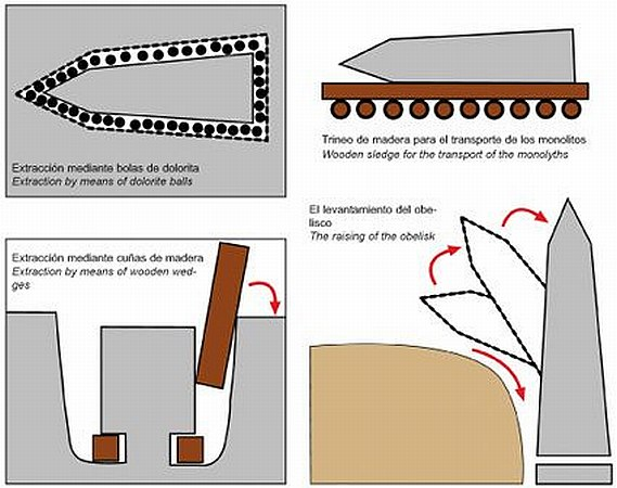 how to build an egyptian obelisk
