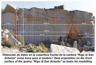 3d Blockexpert Quantification Of Unfractured Rock Masses